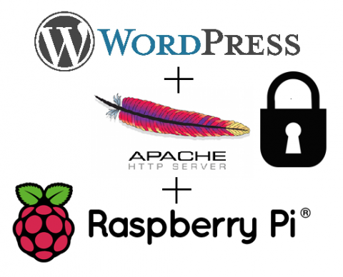 Wordpress on Raspberry Pi (secure)