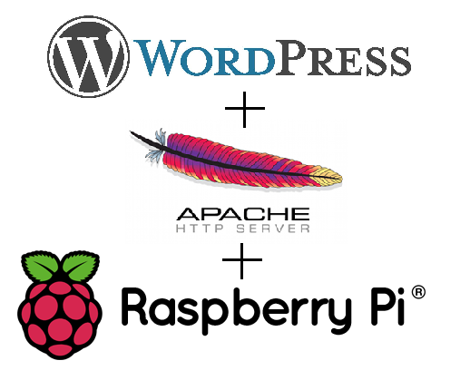 WordPress on Raspberry Pi
